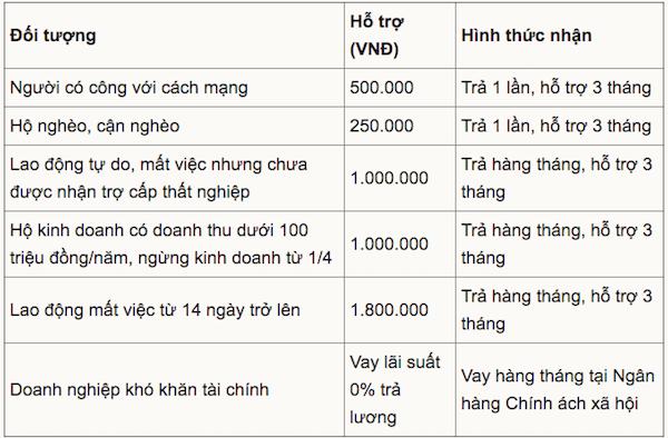 nh-chu.p-Man-hinh-2020-04-10-luc-9.43.02-SA