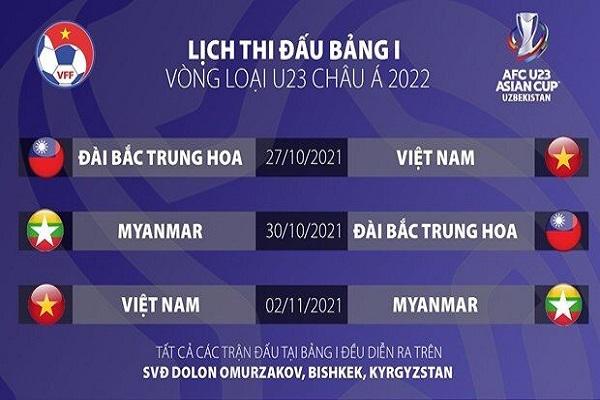 U23 Việt Nam gặp khó vì thiếu ngôi sao